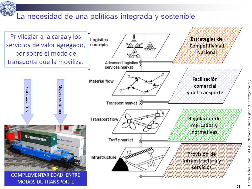 La necesidad de una políticas integrada y sostenible