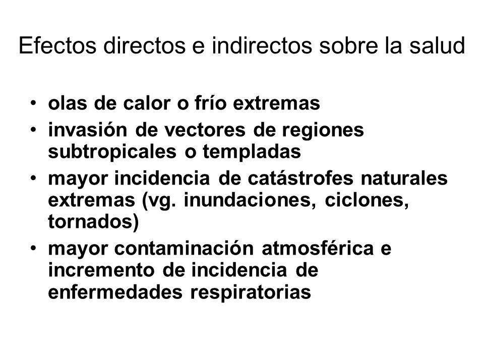 Efectos directos e indirectos sobre la salud