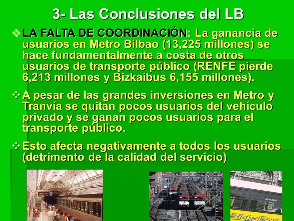 3- Las Conclusiones del LB