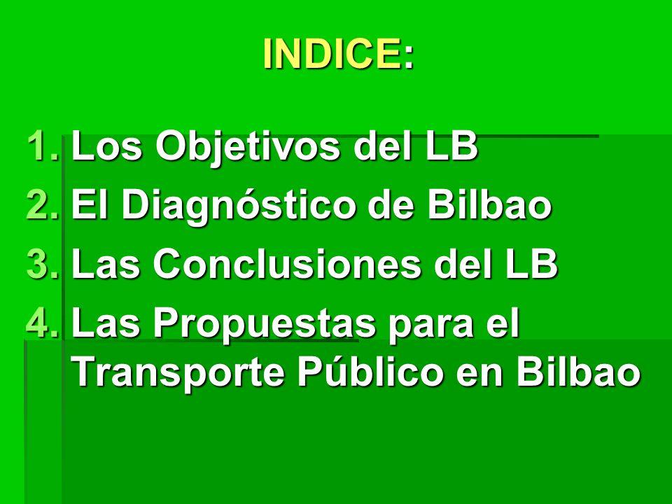 INDICE: Los Objetivos del LB. El Diagnóstico de Bilbao.