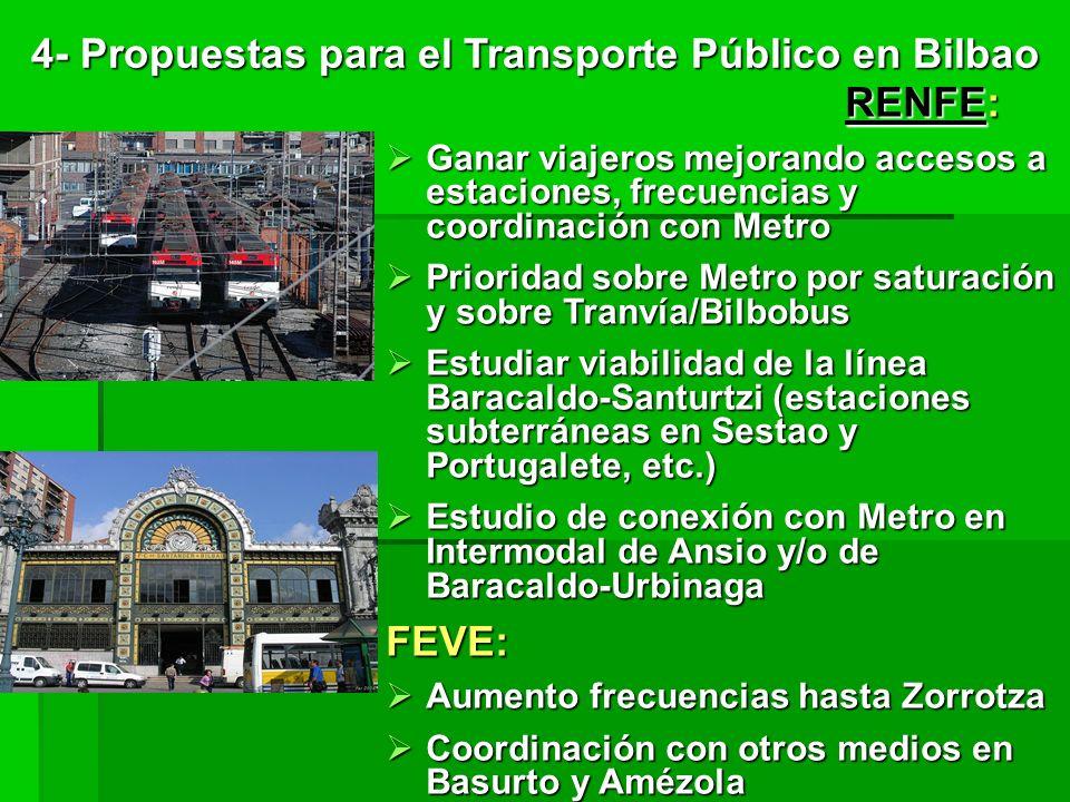 4- Propuestas para el Transporte Público en Bilbao