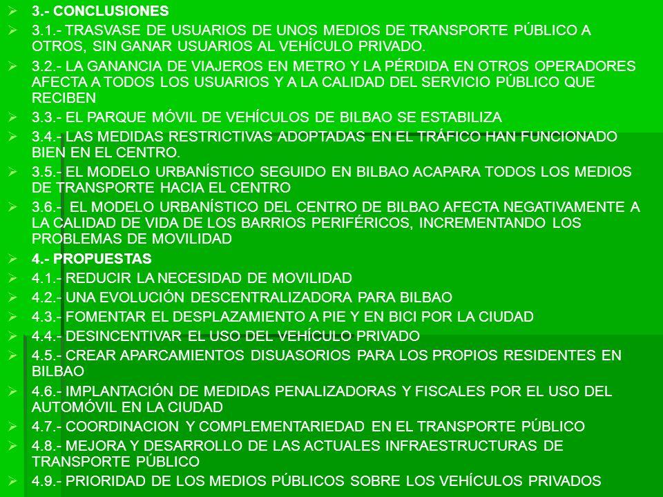 3.- CONCLUSIONES 3.1.- TRASVASE DE USUARIOS DE UNOS MEDIOS DE TRANSPORTE PÚBLICO A OTROS, SIN GANAR USUARIOS AL VEHÍCULO PRIVADO.