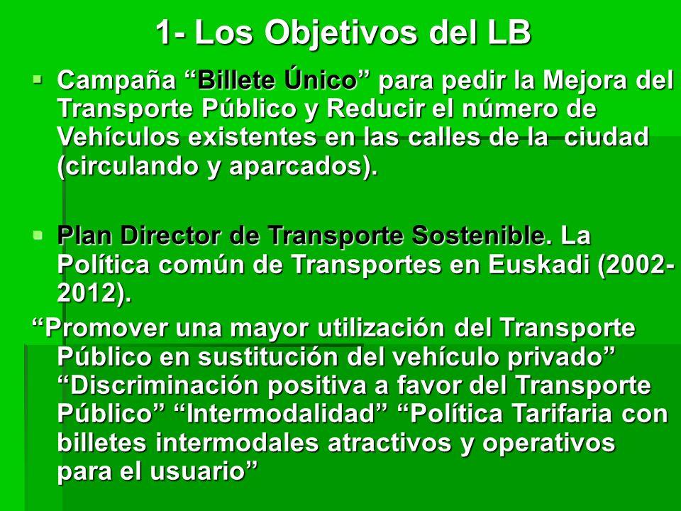1- Los Objetivos del LB