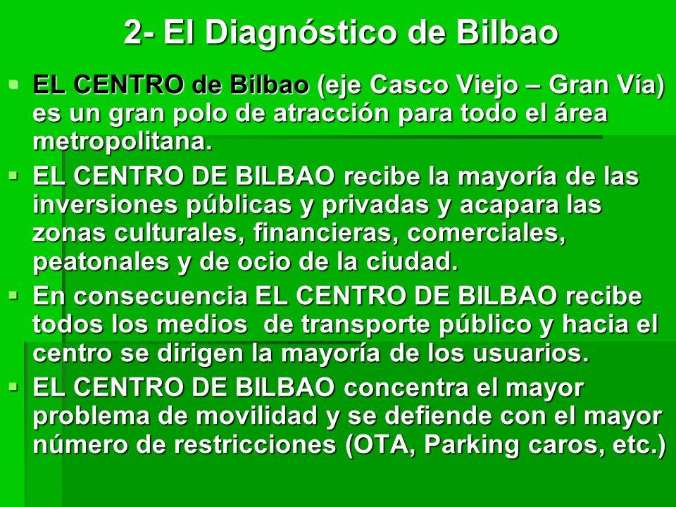 2- El Diagnóstico de Bilbao