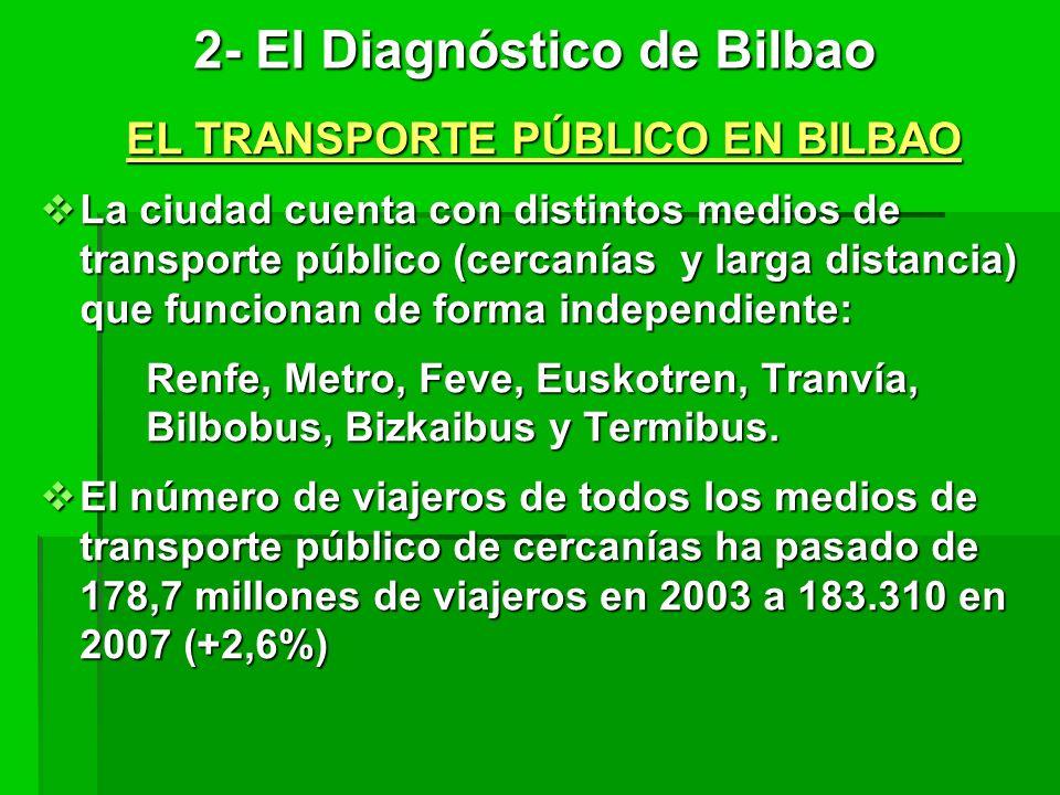 2- El Diagnóstico de Bilbao EL TRANSPORTE PÚBLICO EN BILBAO