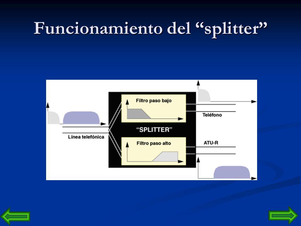 Funcionamiento del splitter