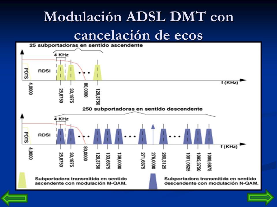 Modulación ADSL DMT con cancelación de ecos