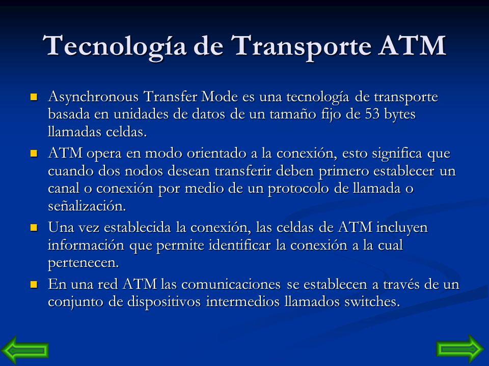 Tecnología de Transporte ATM