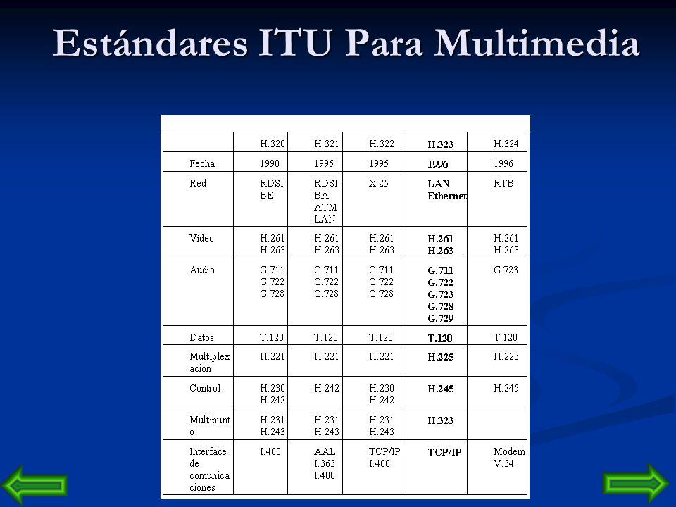 Estándares ITU Para Multimedia