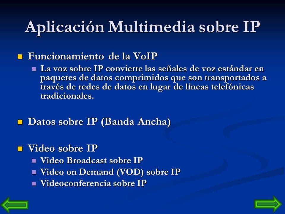 Aplicación Multimedia sobre IP