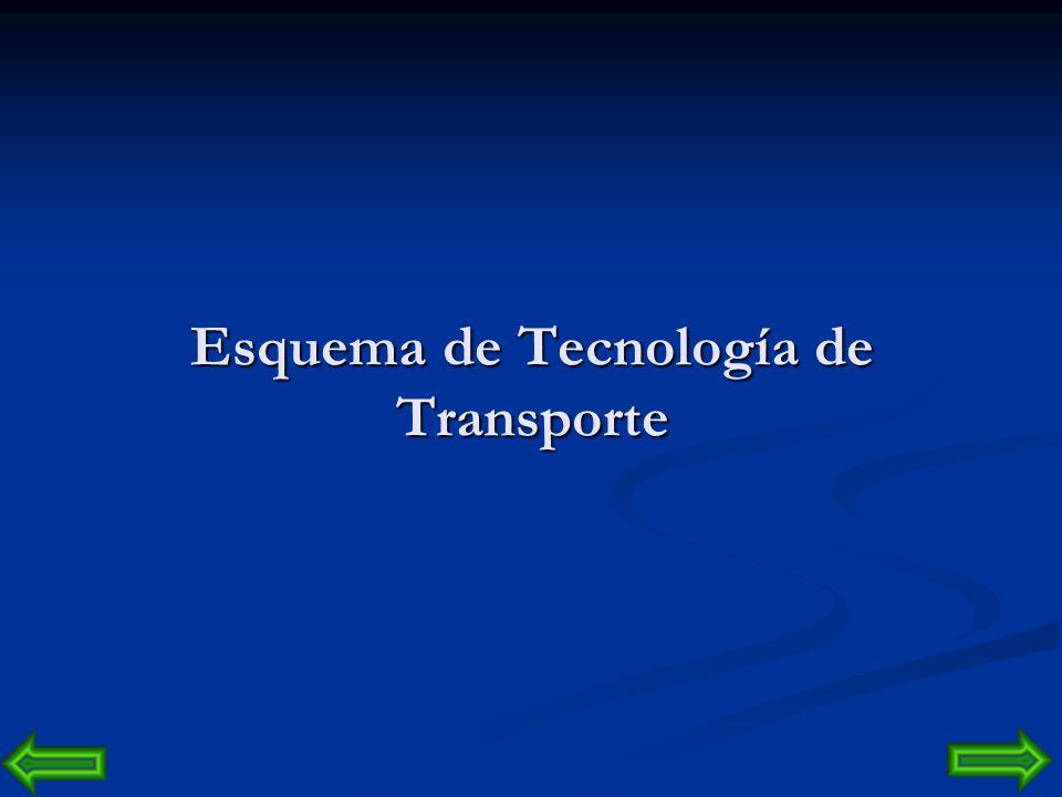 Esquema de Tecnología de Transporte