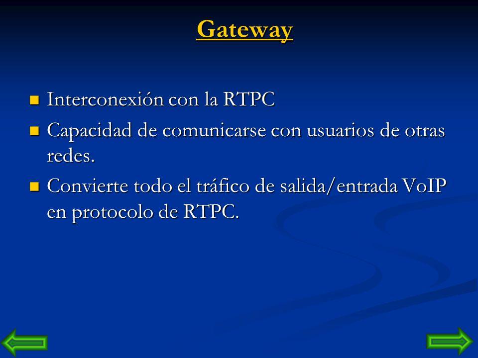 Gateway Interconexión con la RTPC
