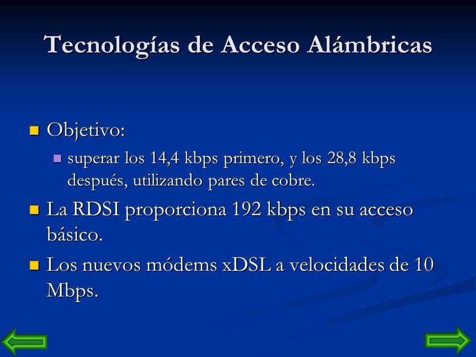 Tecnologías de Acceso Alámbricas