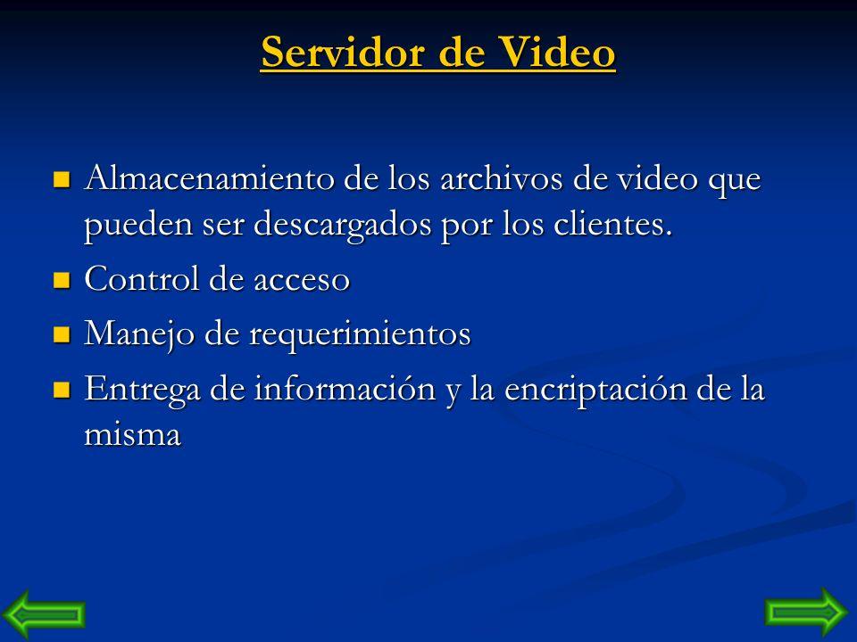 Servidor de Video Almacenamiento de los archivos de video que pueden ser descargados por los clientes.