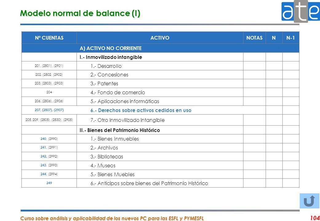 Modelo normal de balance (I)