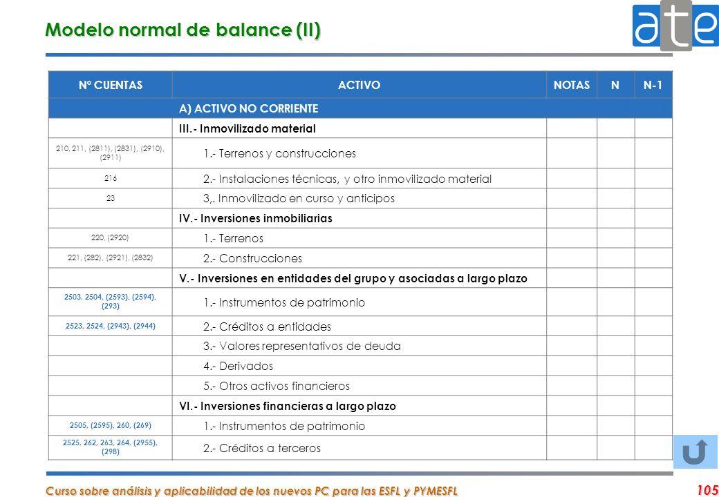 Modelo normal de balance (II)