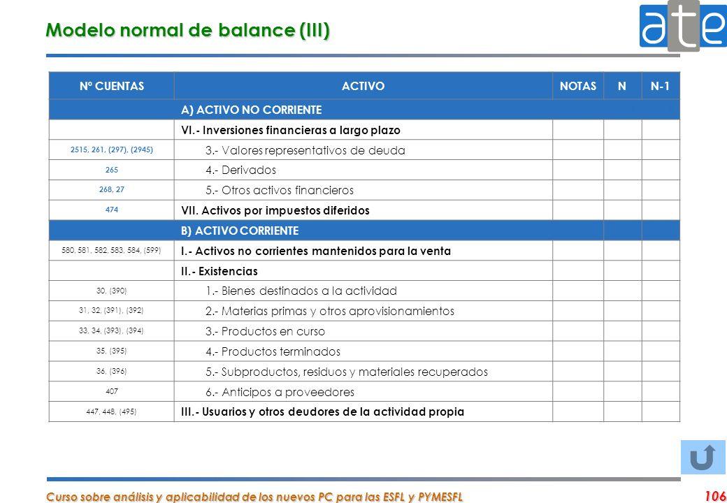 Modelo normal de balance (III)