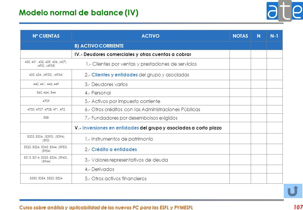 Modelo normal de balance (IV)
