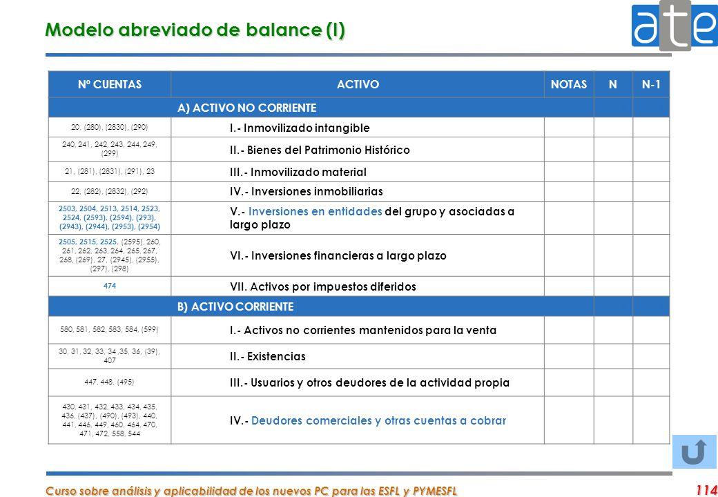 Modelo abreviado de balance (I)