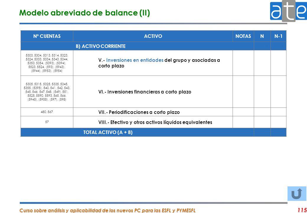 Modelo abreviado de balance (II)
