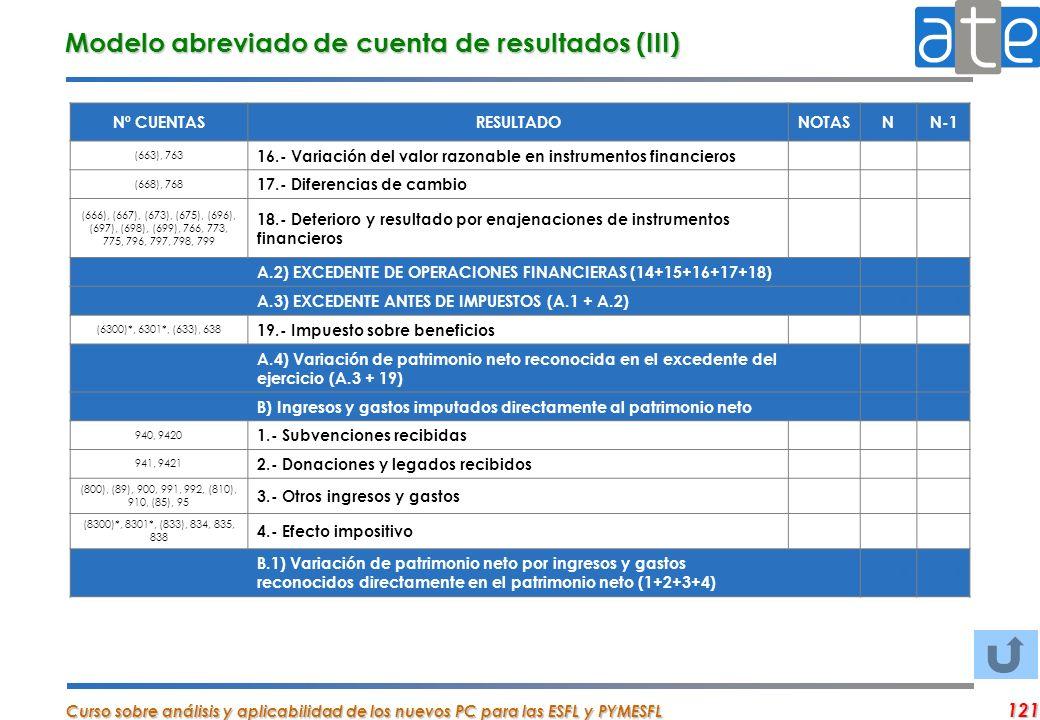 Modelo abreviado de cuenta de resultados (III)