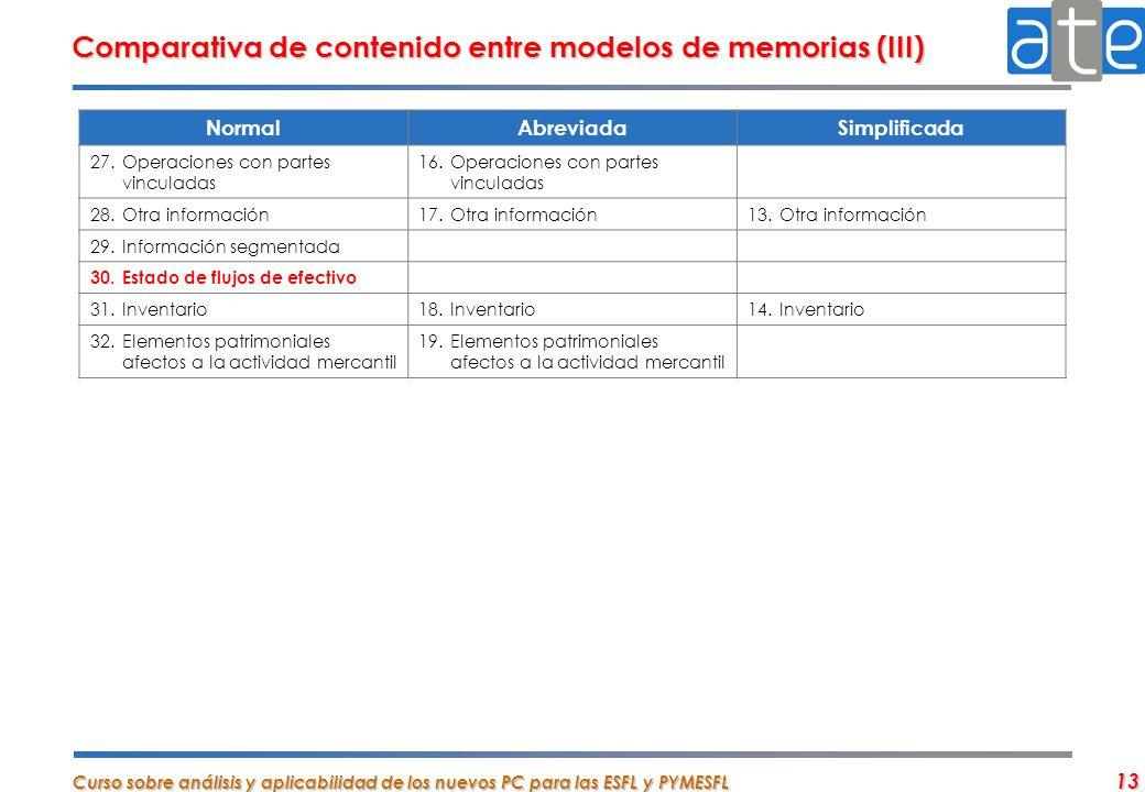 Comparativa de contenido entre modelos de memorias (III)