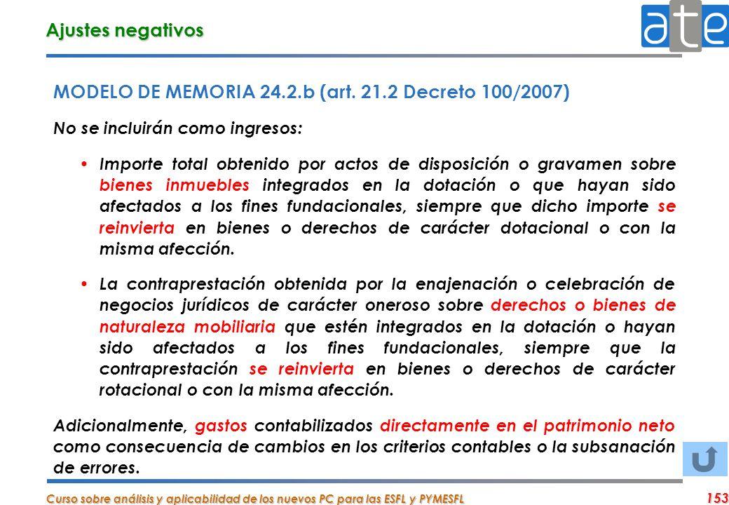 MODELO DE MEMORIA 24.2.b (art. 21.2 Decreto 100/2007)