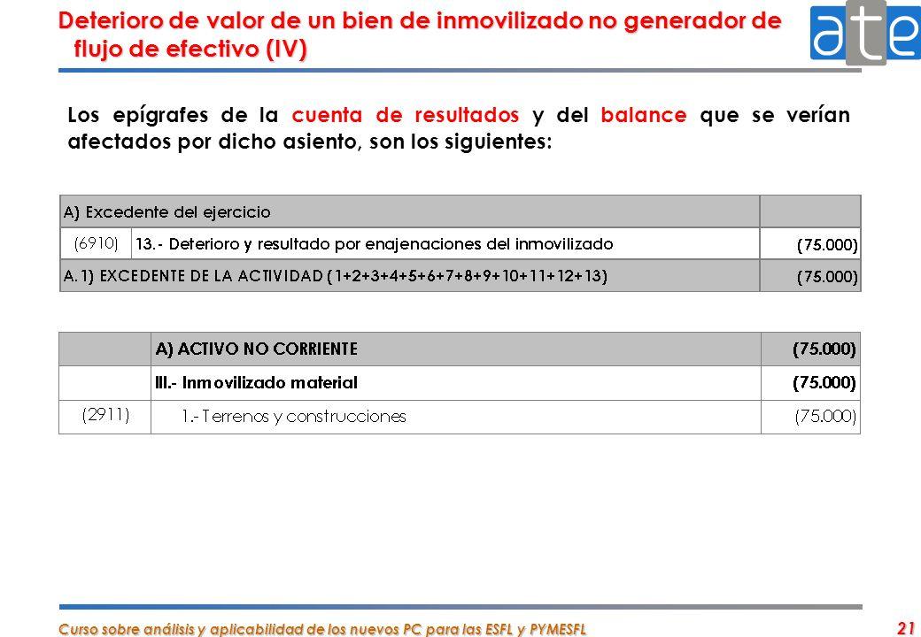 Deterioro de valor de un bien de inmovilizado no generador de flujo de efectivo (IV)