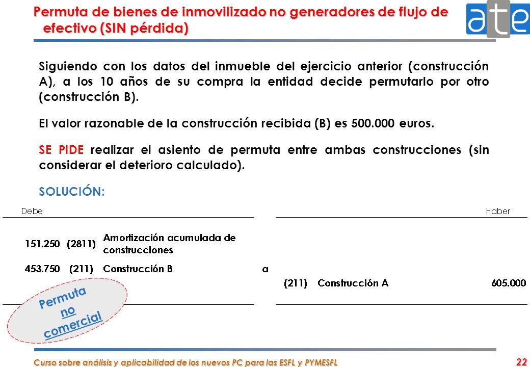 Permuta de bienes de inmovilizado no generadores de flujo de efectivo (SIN pérdida)
