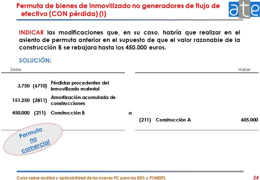 Permuta de bienes de inmovilizado no generadores de flujo de efectivo (CON pérdida) (I)