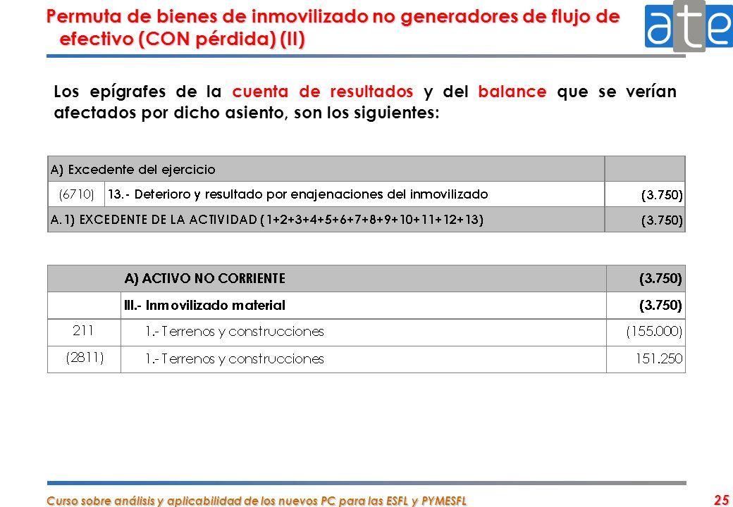Permuta de bienes de inmovilizado no generadores de flujo de efectivo (CON pérdida) (II)