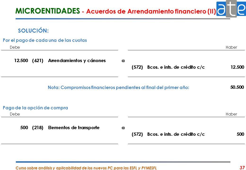MICROENTIDADES - Acuerdos de Arrendamiento financiero (II)
