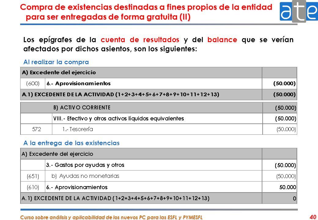 Compra de existencias destinadas a fines propios de la entidad para ser entregadas de forma gratuita (II)