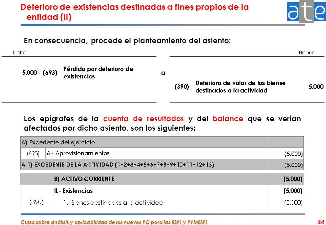 Deterioro de existencias destinadas a fines propios de la entidad (II)