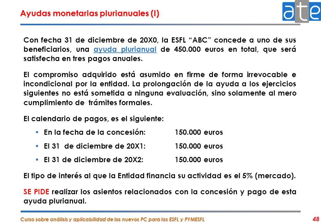 Ayudas monetarias plurianuales (I)