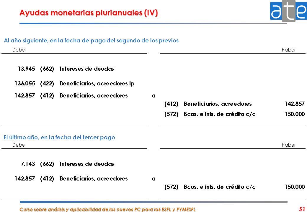 Ayudas monetarias plurianuales (IV)