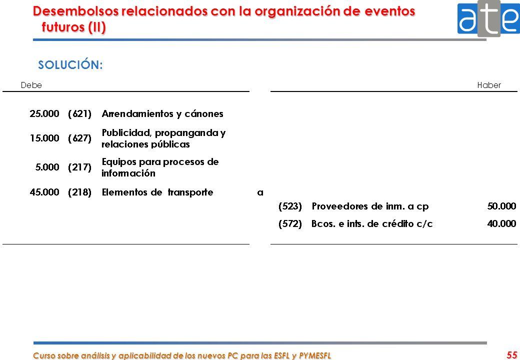 Desembolsos relacionados con la organización de eventos futuros (II)
