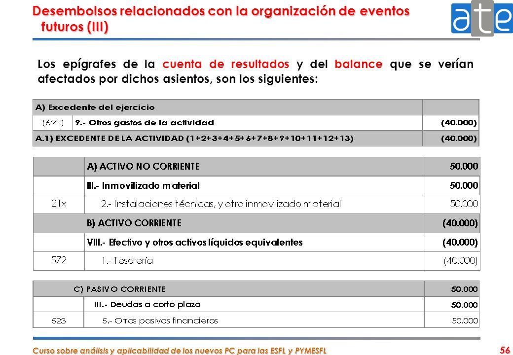 Desembolsos relacionados con la organización de eventos futuros (III)
