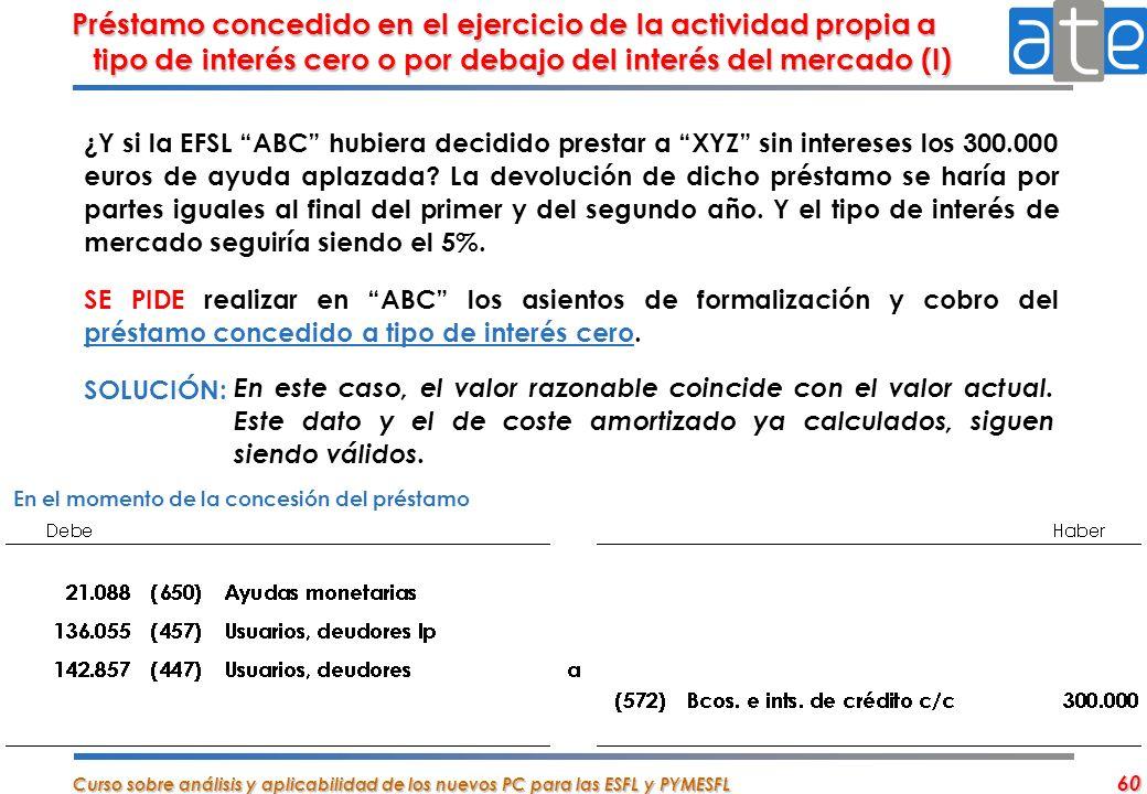 Préstamo concedido en el ejercicio de la actividad propia a tipo de interés cero o por debajo del interés del mercado (I)