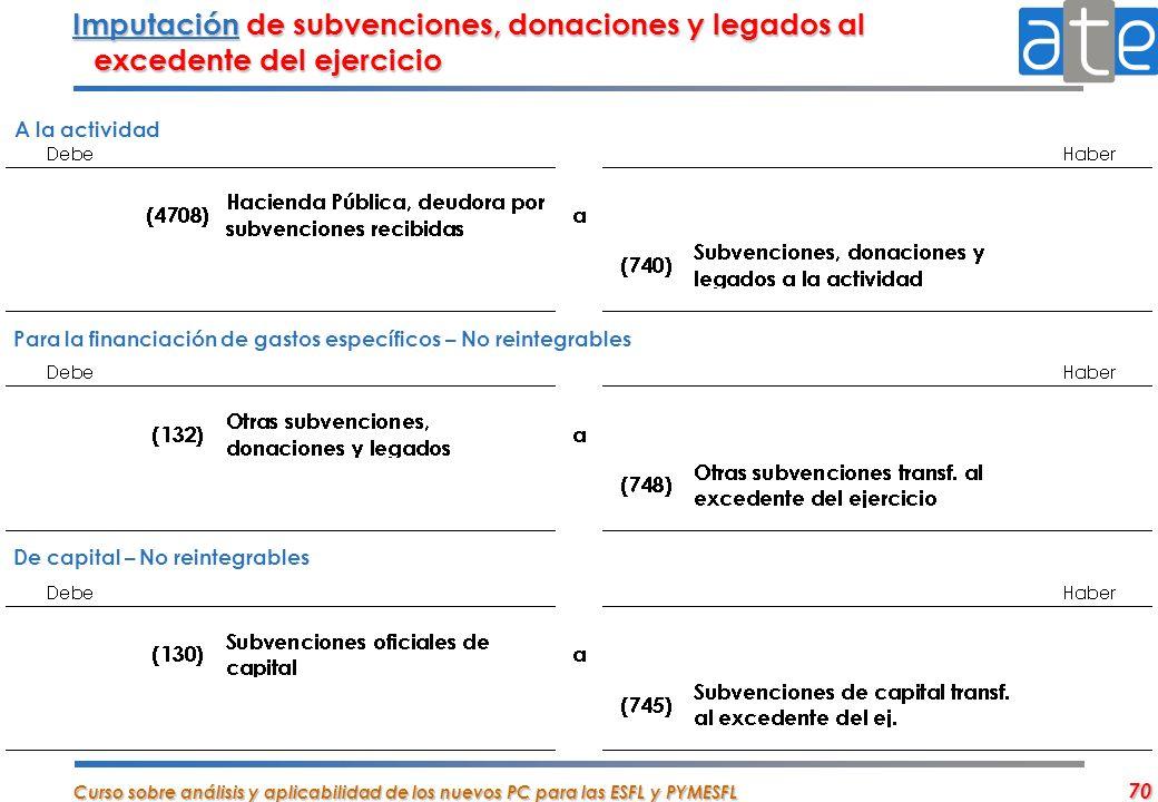 Imputación de subvenciones, donaciones y legados al excedente del ejercicio