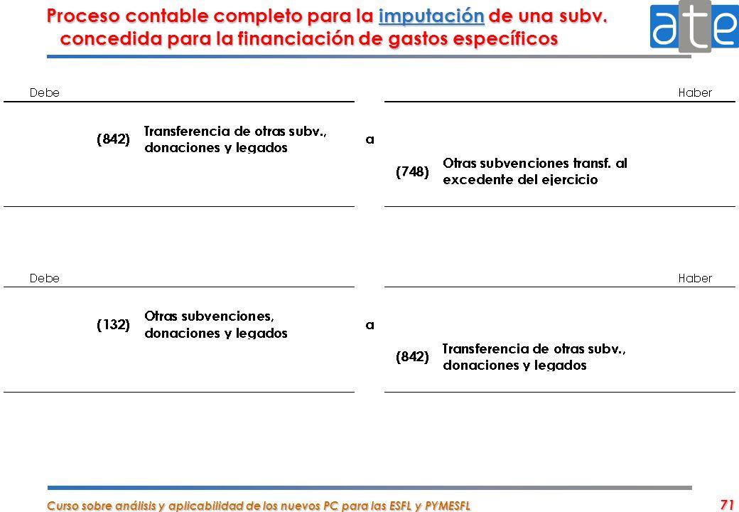 Proceso contable completo para la imputación de una subv