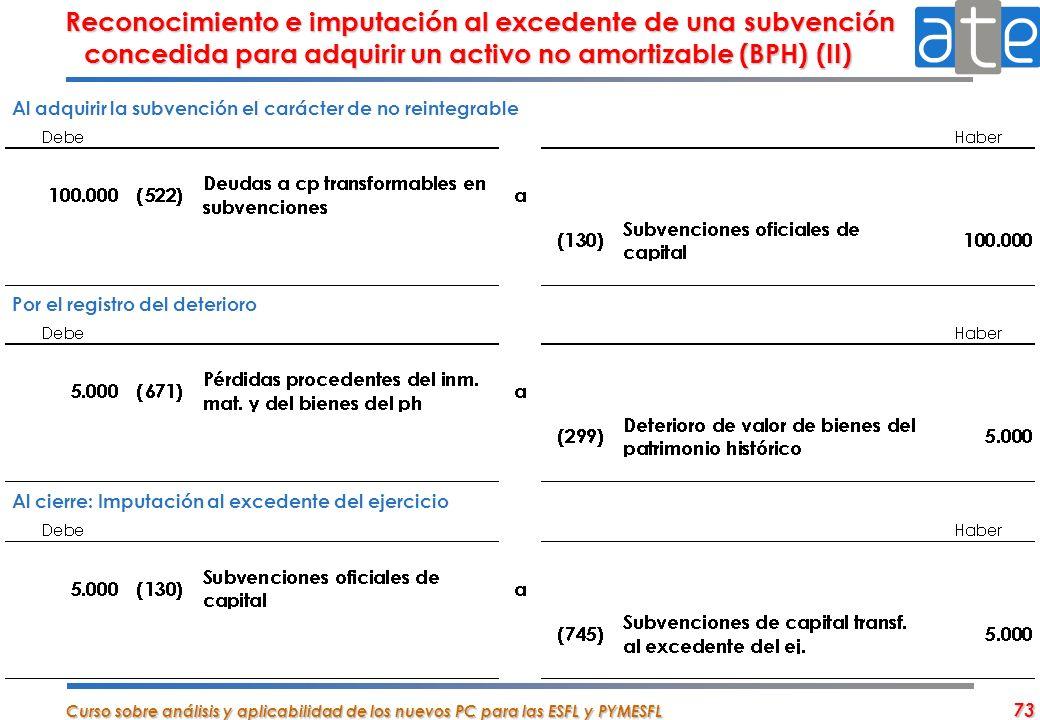 Reconocimiento e imputación al excedente de una subvención concedida para adquirir un activo no amortizable (BPH) (II)