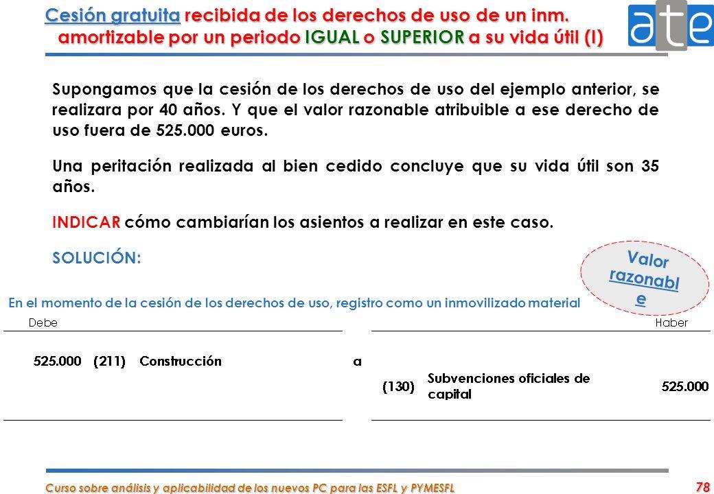 Cesión gratuita recibida de los derechos de uso de un inm