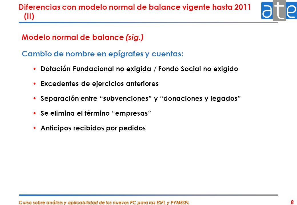 Diferencias con modelo normal de balance vigente hasta 2011 (II)