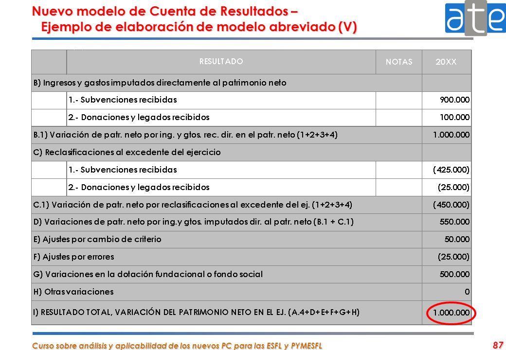 Nuevo modelo de Cuenta de Resultados – Ejemplo de elaboración de modelo abreviado (V)