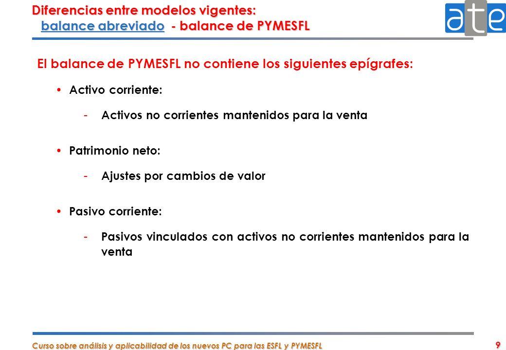 El balance de PYMESFL no contiene los siguientes epígrafes: