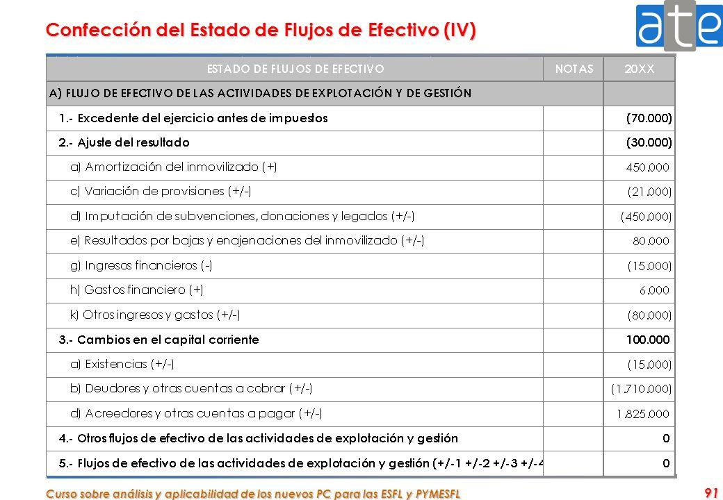 Confección del Estado de Flujos de Efectivo (IV)