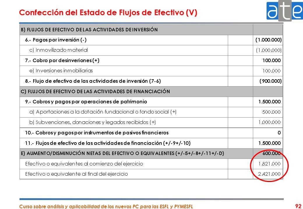 Confección del Estado de Flujos de Efectivo (V)