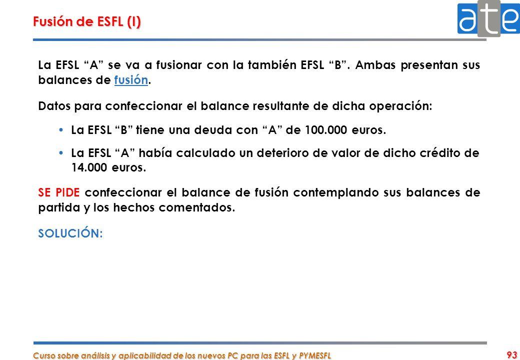 Fusión de ESFL (I) La EFSL A se va a fusionar con la también EFSL B . Ambas presentan sus balances de fusión.