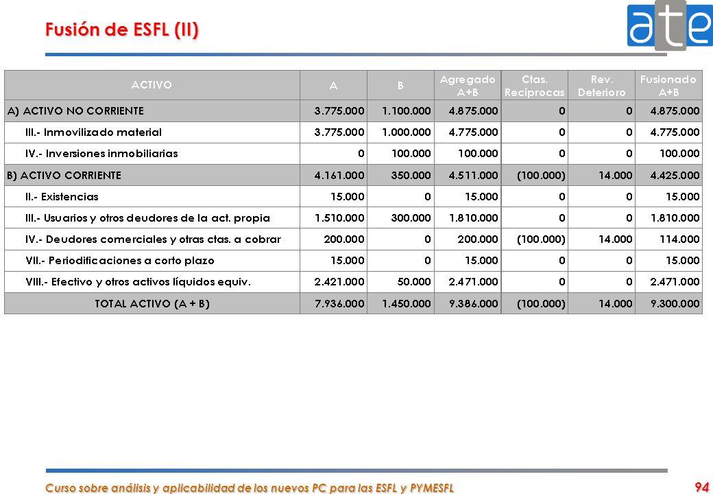 Fusión de ESFL (II)